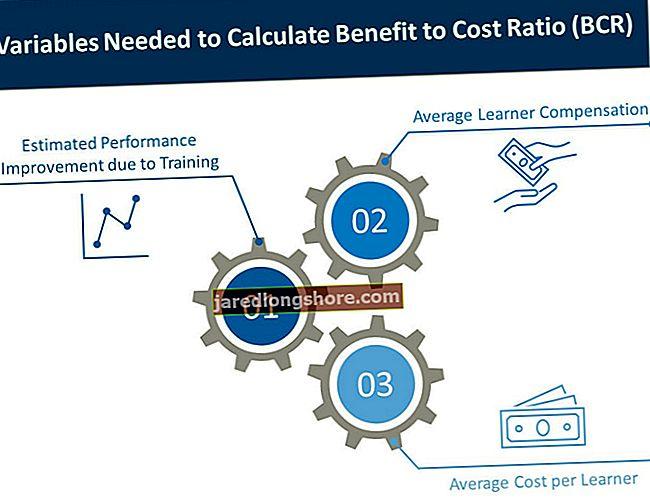Kuidas teha kindlaks, kas kulude-tulude suhe on positiivne või negatiivne