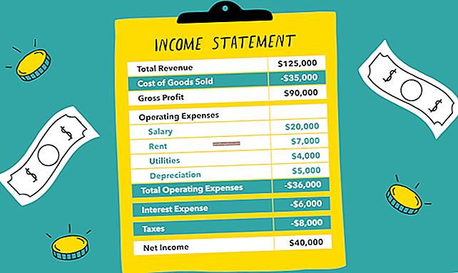 Kuidas arvutada puhaskasumit pärast maksusid