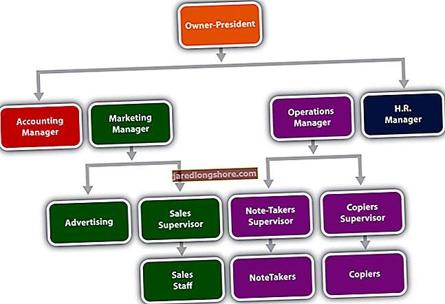 Hierarhilised seisukohad tüüpilises korporatsioonis