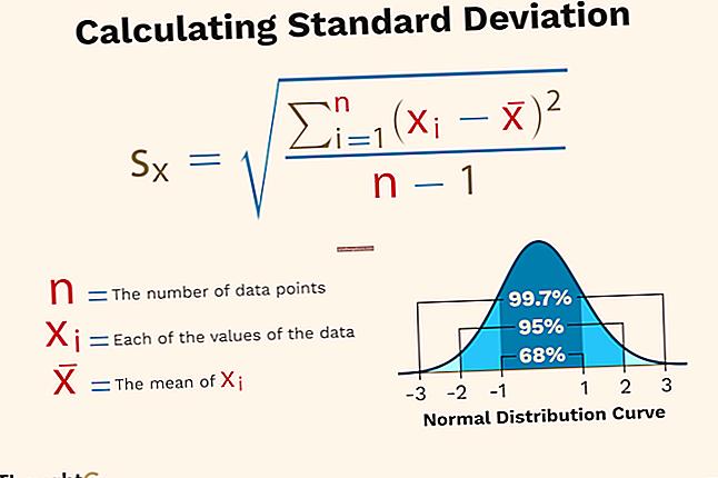Kāda ir atšķirība starp izlases un populācijas standartnovirzi?