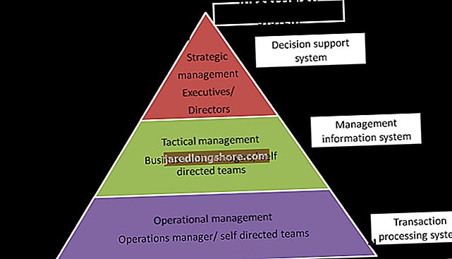 Az információs rendszerek jelentősége egy szervezetben
