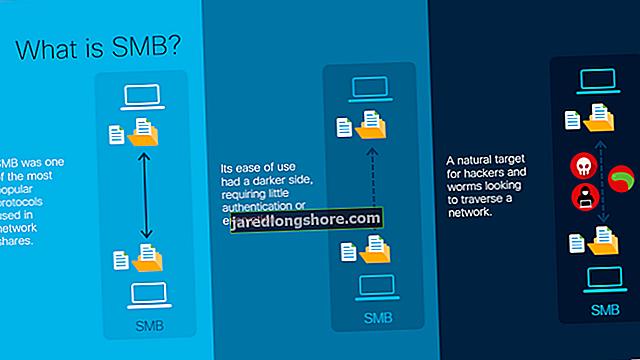 Kas yra MVĮ rinkodara?