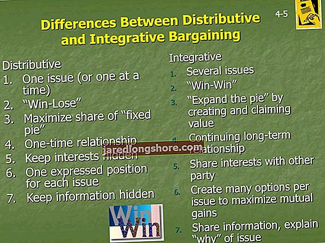 Skirtingų derybų ir integruotų derybų skirtumai
