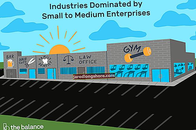 Mažos įmonės apibrėžimas