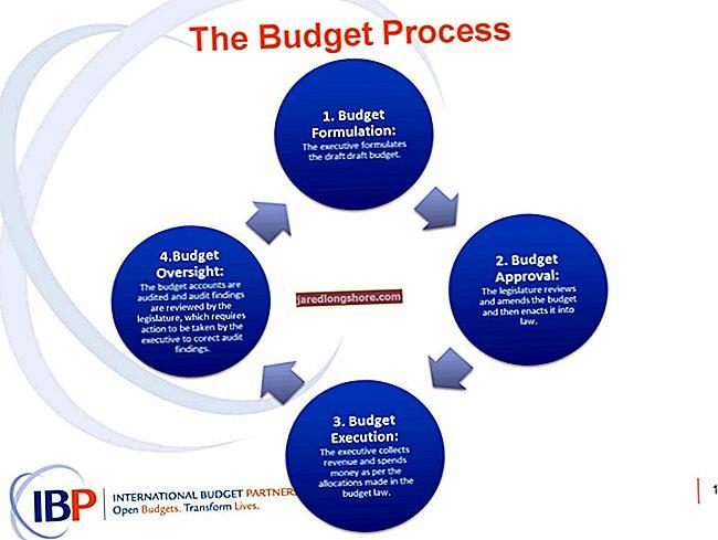 4 biudžeto ciklo etapai