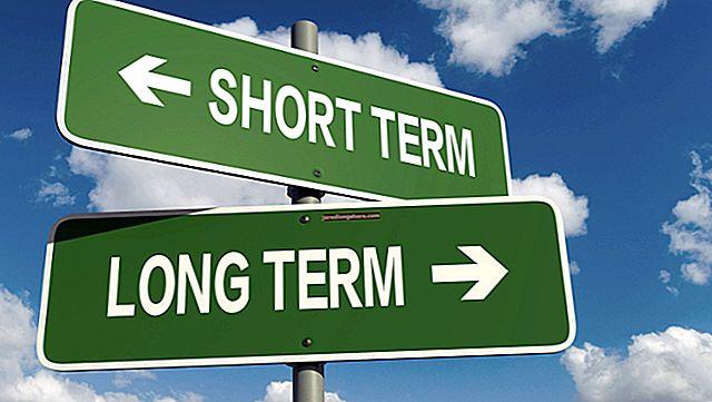 Kortsiktig, mellomlang og langsiktig planlegging i virksomheten