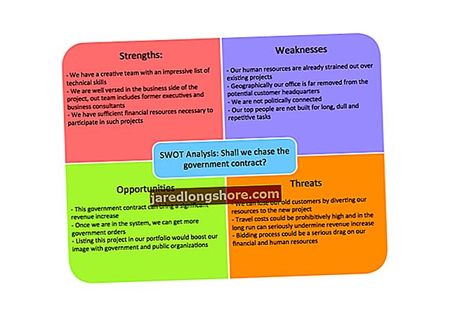 SWOT- ja TOWS-analüüside erinevus