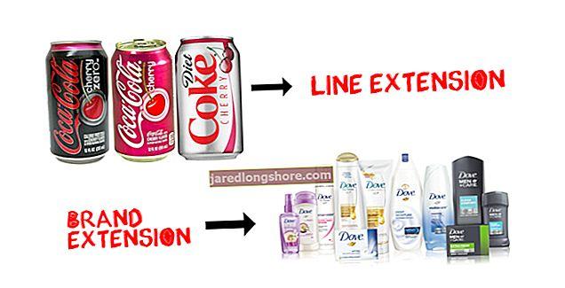 Kas yra produktų išplėtimas rinkodaroje?